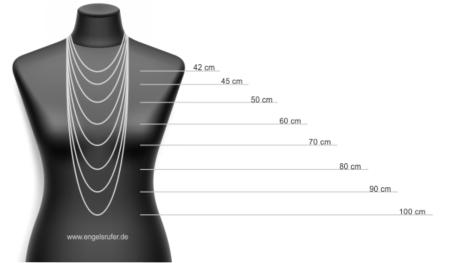 Length-index